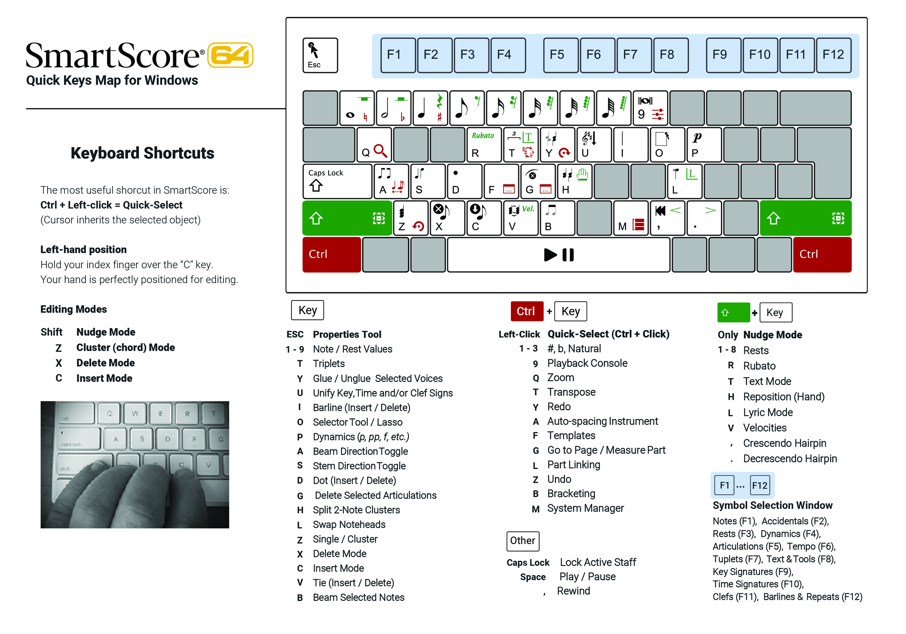 Musitek SmartScore Demos - Map us keyboard